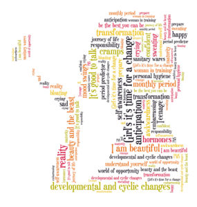 woman with butterfly word cloud